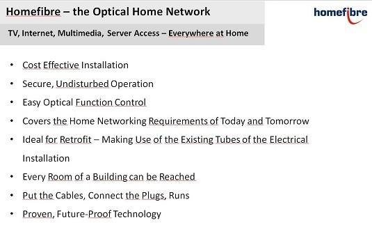 Homefibre - POF Optical Home Networks - Homefibre Switzerland