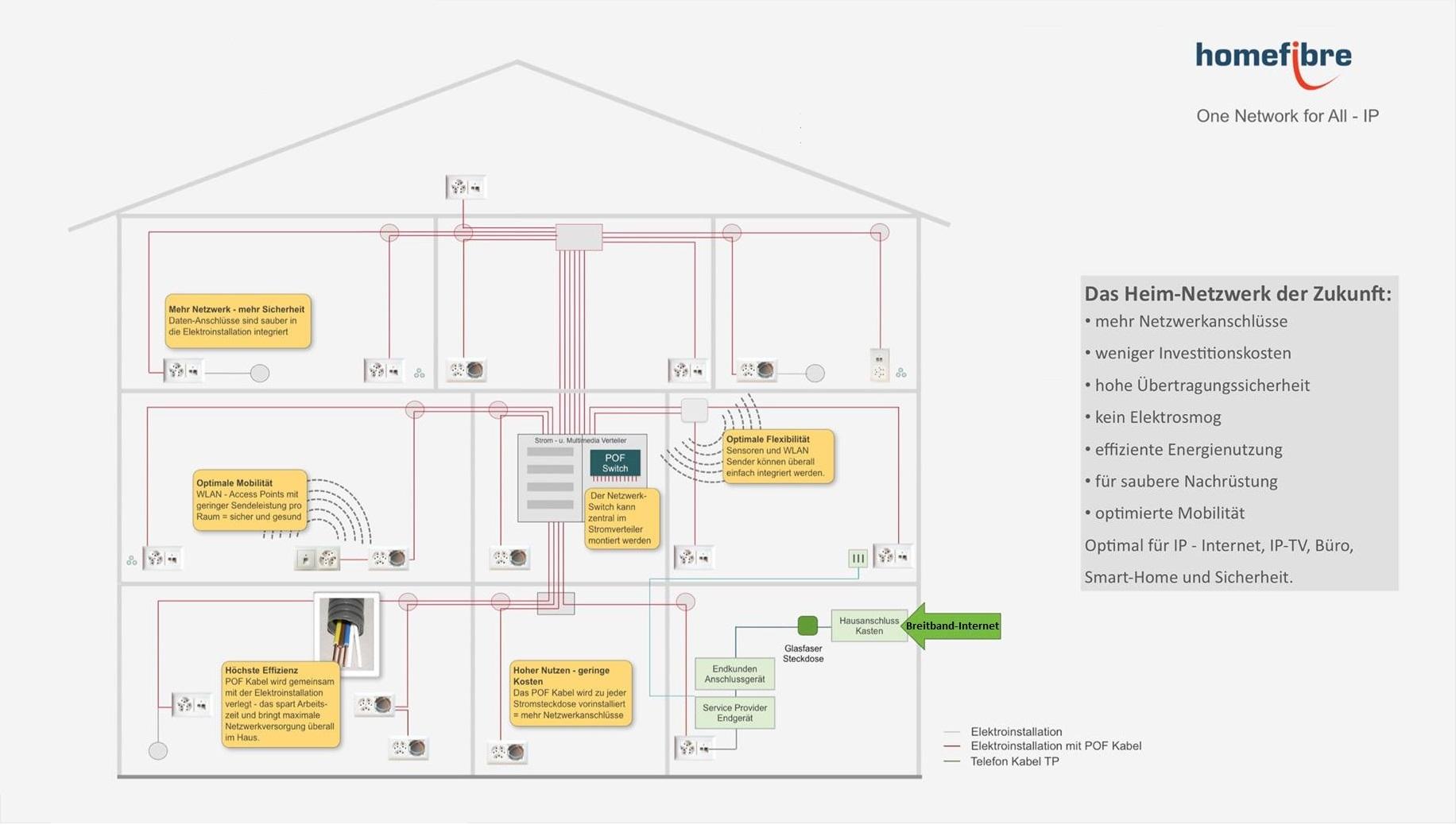 fiber home router an1020-25u firmware